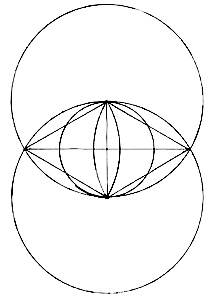 The Vesica Piscis - sacred geometry that forms the eye, and the vagina - www.jelila.com
