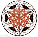 What is the meaning of Metatron's Cube?  Click to Find Out. www.jelila.com