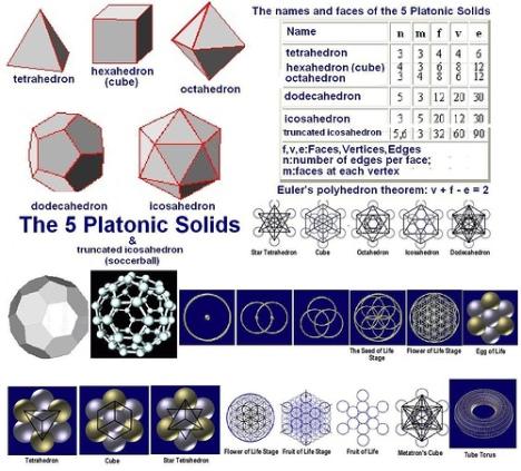 Sacred Geometry - Jelila - www.jelila.com