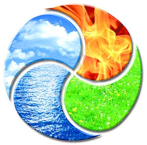 The four elements - Power ups to harmonise and balance - www.jelila.com