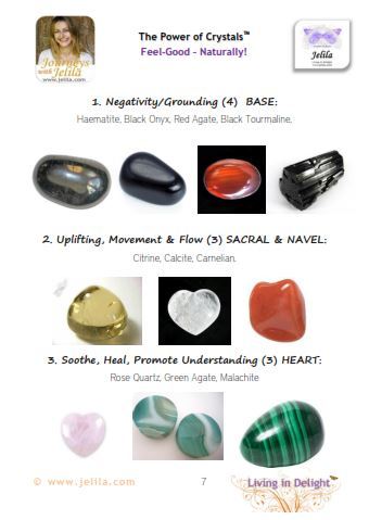 Base Chakra Crystals.  Which Crystals are good for Negativity?  Grounding Crystals.