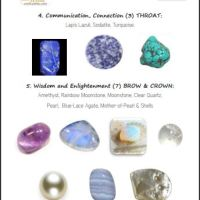 What Crystals are Enlightening? What Crystals Activate your Third Eye Chakra?  Activate Crown Chakra?