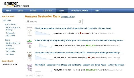 Jelila Amazon Book Rank Shoots up by 1,250,541 today!